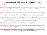 important technical terms ctd12