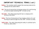 important technical terms ctd8