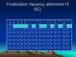 finalization vacancy allotment 10 sc