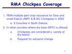 rma chickpea coverage