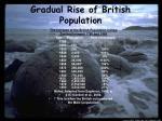 gradual rise of british population