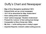 duffy s chart and newspaper