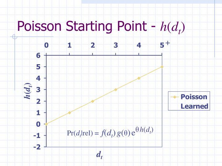 Poisson Starting Point -