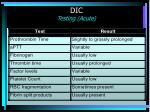 dic testing acute