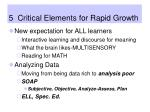 5 critical elements for rapid growth1