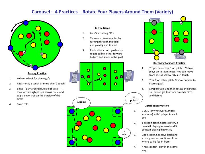 carousel 4 practices rotate your players around them variety n.
