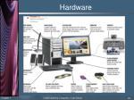 hardware1