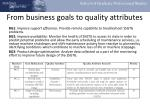 from business goals to quality attributes