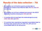 results of the data collection 7ia