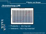brandverloop lnb1