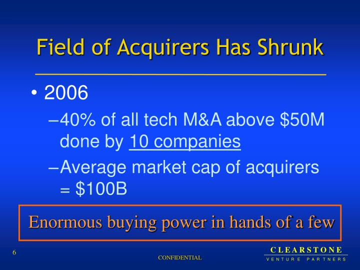 Field of Acquirers Has Shrunk