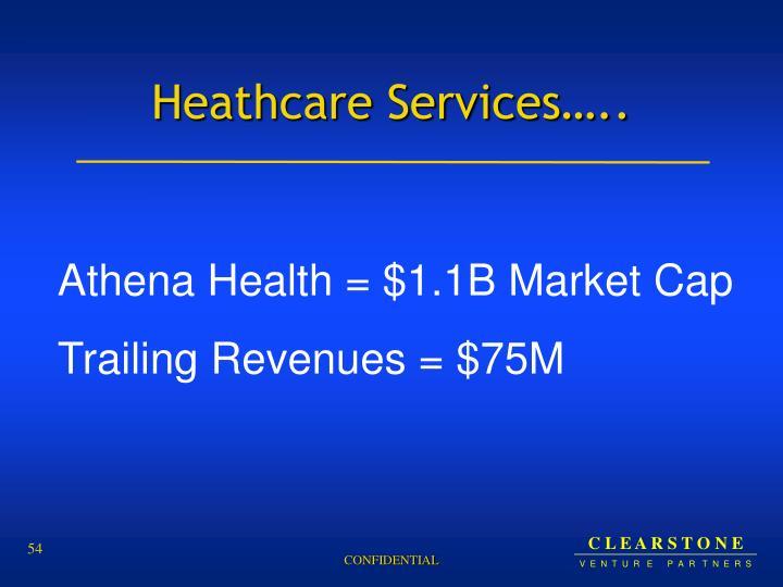 Heathcare Services…..