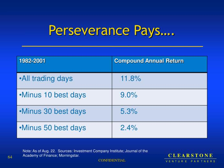 Perseverance Pays….
