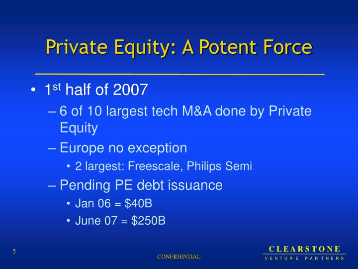 Private Equity: A Potent Force