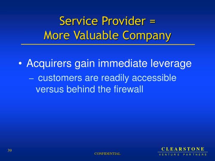 Service Provider =