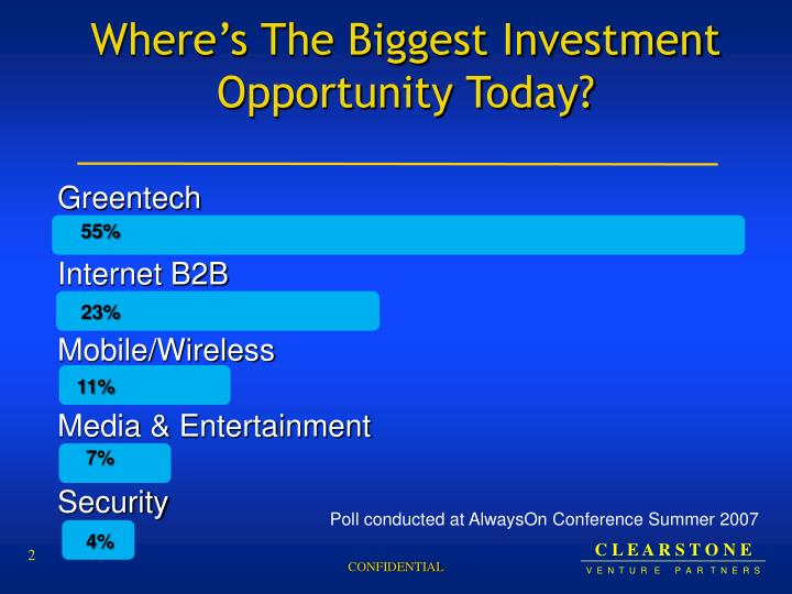 Where s the biggest investment opportunity today