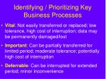 identifying prioritizing key business processes