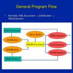 general program flow