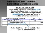 intra entity land transfers eliminating unrealized gains