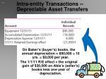 intra entity transactions depreciable asset transfers1