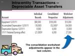 intra entity transactions depreciable asset transfers3