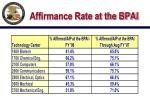 affirmance rate at the bpai