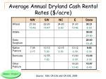 average annual dryland cash rental rates acre
