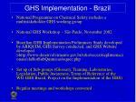ghs implementation brazil