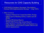resources for ghs capacity building