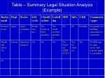 table summary legal situation analysis example