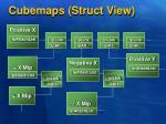 cubemaps struct view
