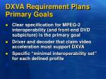 dxva requirement plans primary goals