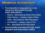 minidriver architecture