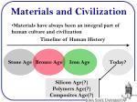 materials and civilization