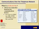 communications over the telephone network2