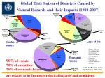 global distribution of disasters caused by natural hazards and their impacts 1980 2007