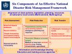 six components of an effective national disaster risk management framework