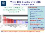 wmo 2006 country level drr survey indicates that
