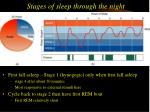 stages of sleep through the night