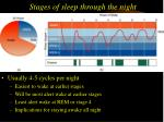 stages of sleep through the night1