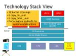 technology stack view