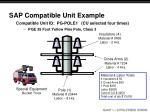 sap compatible unit example