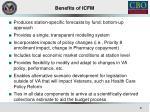 benefits of icfm