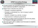 icfm forecasting strategy