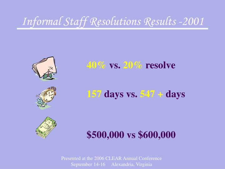 Informal Staff Resolutions Results -2001