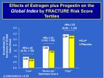 effects of estrogen plus progestin on the global index by fracture risk score tertiles