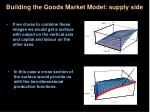 building the goods market model supply side1