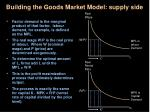 building the goods market model supply side2