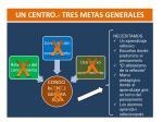 un centro tres metas generales2