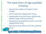 the food chain of age qualified housing